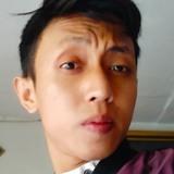 Hermawan from Lumajang | Man | 28 years old | Libra