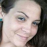 Megan from Pawtucket | Woman | 32 years old | Aquarius