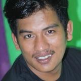 Galih from Makassar   Man   24 years old   Leo
