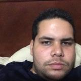 Jose from San Sebastian | Man | 28 years old | Aquarius