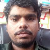 Jalu from Vijayawada   Man   26 years old   Taurus