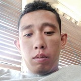 Ali from Gresik | Man | 31 years old | Pisces