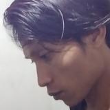 Riddhoi from Pasuruan | Man | 28 years old | Gemini