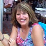Anita from Del Mar   Woman   65 years old   Sagittarius