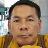 Redr from Medan   Man   29 years old   Virgo