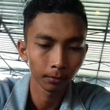 Alan from Tegal | Man | 23 years old | Pisces