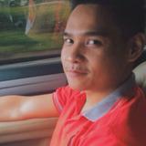 Androniko from Jakarta   Man   29 years old   Aquarius