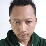 Didik from Nganjuk | Man | 35 years old | Aries