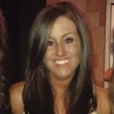 Ashley from Lewisville | Woman | 34 years old | Gemini