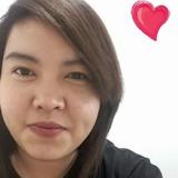 Sandy from Bandung | Woman | 28 years old | Aquarius