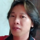 Edygunawan from Singkawang | Man | 31 years old | Scorpio