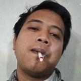 Chotib from Lumajang | Man | 28 years old | Gemini