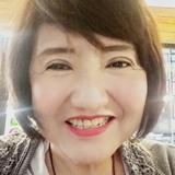 Elaine from Kuala Lumpur | Woman | 67 years old | Capricorn