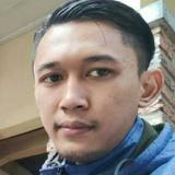 Yusufyulianto from Banyumas   Man   22 years old   Cancer