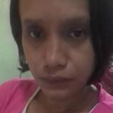 Siti from Curug | Woman | 43 years old | Aquarius