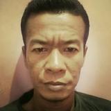 Marijan from Balikpapan   Man   40 years old   Leo