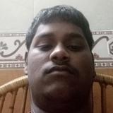 Yogeswaran from Thanjavur | Man | 20 years old | Pisces
