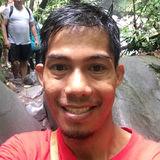 Amenk from Mataram | Man | 37 years old | Virgo