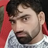 Pavan from Gwalior | Man | 23 years old | Gemini