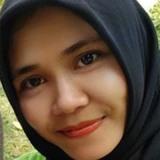 Liawijaya from Bandung   Woman   35 years old   Pisces