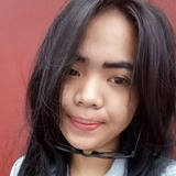 Anezh from Jakarta Pusat   Woman   30 years old   Gemini