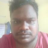 Nadendlakartro from Guntur | Man | 32 years old | Aries