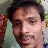 Nani from Hanamkonda   Man   25 years old   Aries