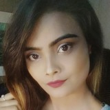 Rohan from Surat | Woman | 30 years old | Gemini