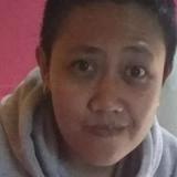 Kakaleaputra from Sumedang   Woman   30 years old   Aquarius