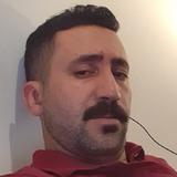 Abdelmoughit from Ajaccio   Man   33 years old   Gemini