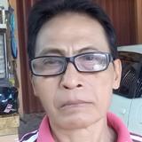 Mashudi from Kudus | Man | 64 years old | Cancer