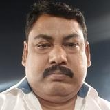 Umesh from Mumbai   Man   40 years old   Taurus