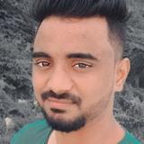 Rizwankhankhab from Botad   Man   23 years old   Pisces