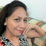 Aisha from Ra's al Khaymah | Woman | 36 years old | Cancer