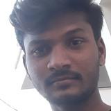 Chotu from Warangal | Man | 29 years old | Aries