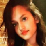 Shatakshi from Lucknow | Woman | 20 years old | Gemini