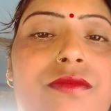 Jeet from Lucknow   Woman   34 years old   Scorpio