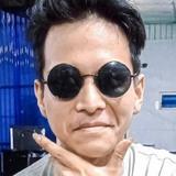 Priyo from Cikarang | Man | 20 years old | Aquarius