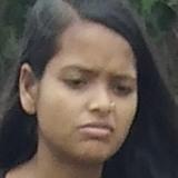 Satya from Patna   Man   24 years old   Scorpio