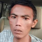 Kamidsantosaxe from Blitar | Man | 35 years old | Taurus