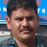Santosh from Sangli | Man | 41 years old | Aquarius