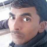 Nitu from Patna | Man | 26 years old | Scorpio