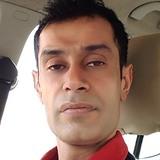 Bigdick from Delhi Paharganj | Man | 33 years old | Aries