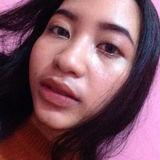 Aleaa from Paciran | Woman | 35 years old | Capricorn