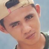 Egi from Tanjungkarang-Telukbetung | Man | 22 years old | Libra