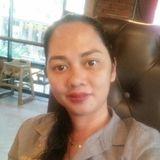 Makie from Miri | Woman | 44 years old | Taurus