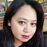 Tiara from Malang | Woman | 43 years old | Libra