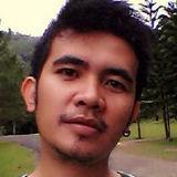 Van from Kotamobagu | Man | 36 years old | Virgo