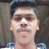 Sandy from Ratnagiri | Man | 23 years old | Aquarius