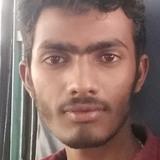 Kumar from Macherla   Man   22 years old   Aries
